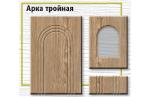 Фрезеровка рисунок Арка тройная
